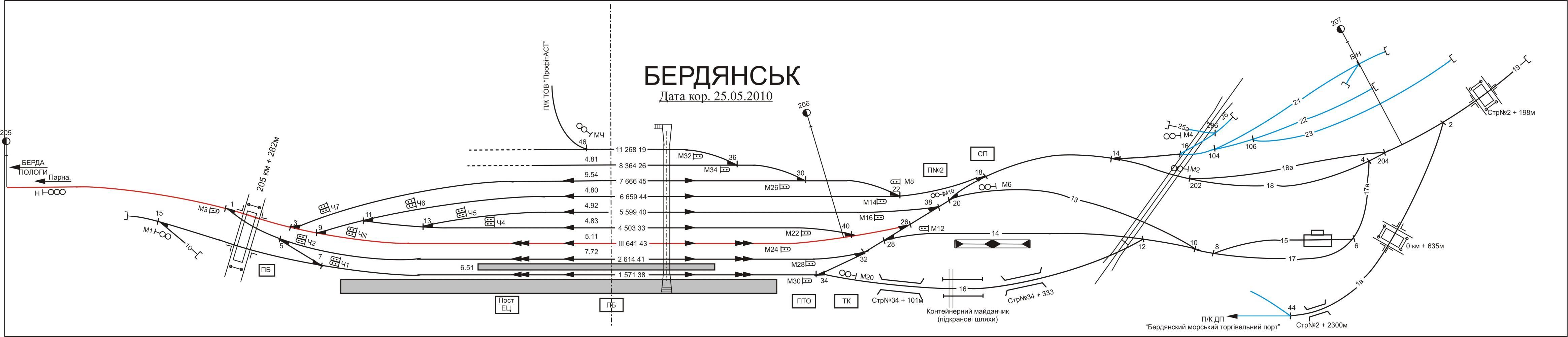 Схема устройства грузового двора