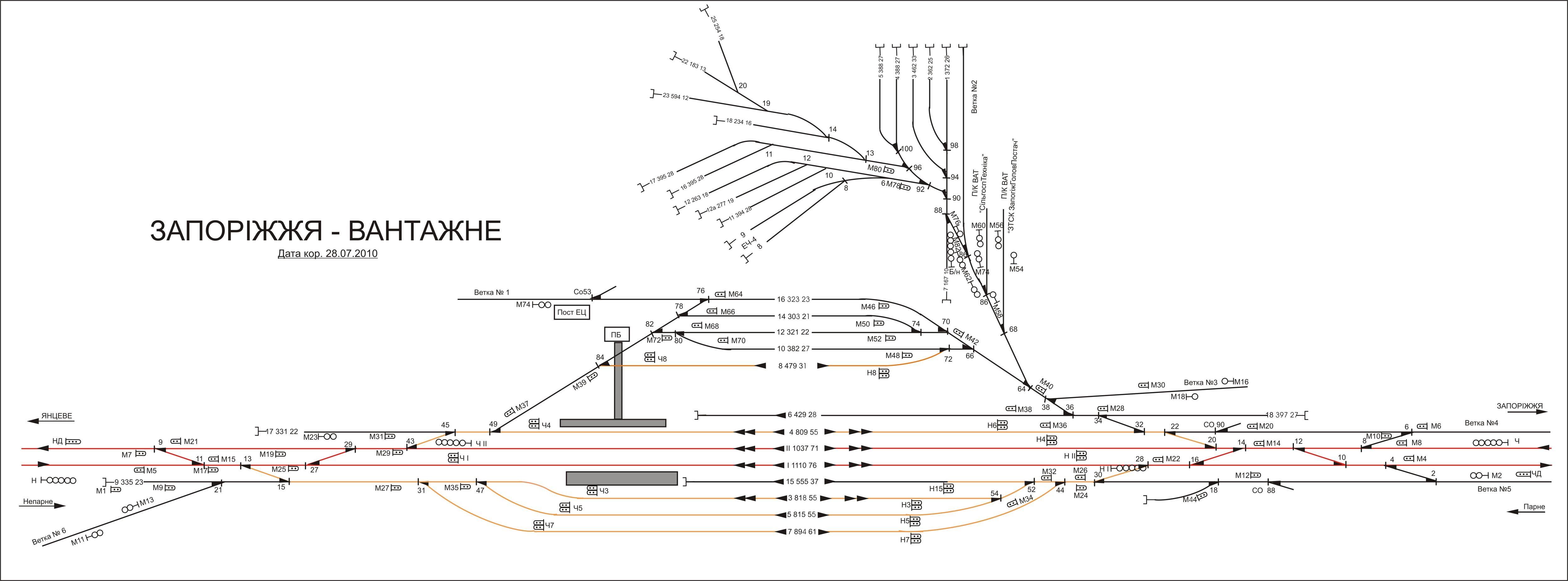 Отправка платформ схемы